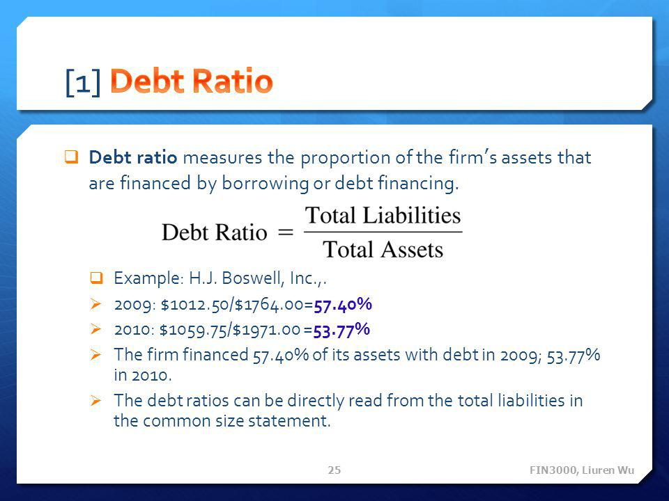 [1] Debt Ratio Debt ratio measures the proportion of the firm's assets that are financed by borrowing or debt financing.